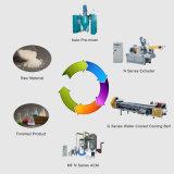 Hot Sale Powder Coating Equipment