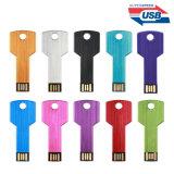USB 3.0 64GB Pen Drive 128GB Hight Speed Pendrive 256GB 32GB Key Cle USB 3.0 Memory Flash USB Stick 16GB 8GB Gift Wholesale