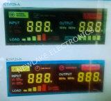 LED Display Screen for Battery Inverter (KT9528)