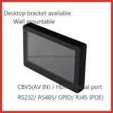 Android Based RFID NFC Wall Tablet Panel PC with Demo APP/Source Code