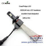 3000lm CREE Auto LED Headlight (without fan)