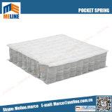 Practical! High Quality Compression Spring, Meline Furniture