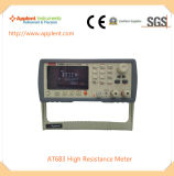 Insulation Resistance Tester Megger (AT683)