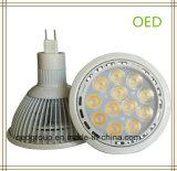 17W LED Spot Bulbs G8.2 LED Light