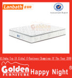Memory Foam Mattress Wholesale