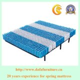 5 Zoned Pocket Spring Mattress Innerspring Pocket Coil Unit Dfi-03