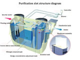 Km-Jc Series Integrated Wastewater Purification Tank for Public Toilets