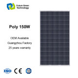 150W Renewable Polycrystalline Photovoltaic Solar Energy Panel