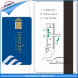 High Quality Contact Memory IC Card Smart Card Bank Debit Card