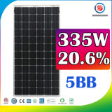 2018 Sungrow TUV 5bb 72 Cells 335W Mono Solar Panel for Home Use for Factory Use with Cost Price in Melbourne
