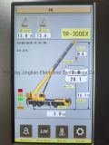 Tadano Tr-300ex Mobile Rough Terrain Crane Lmi Display Monitor