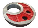 Eccentric Wheel or Decentered Wheel