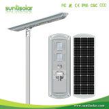 Solar Street Light Solar Light Can Replncement Battery