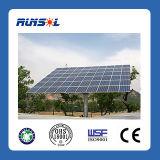 Dual-Axis Solar Tracker System (MPPT)