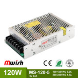 Marketable Price Miniature Aluminum 100W DC5V 20A LED Switching Power Supply