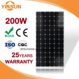 200W Mono Renewable Energy Power Flexible Photovoltaic Module Solar Panel