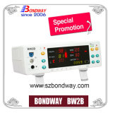 Multi-Parameter Portable Patient Monitoring System, Desktop Portable Vital Signs Monitor (BW2B)