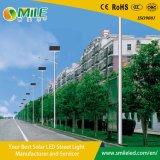 Wholesale Price Module Motion Sensor LED Solar Street Light with Lithium Battery