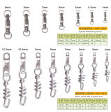 Hot Selling Stainless Steel Body Heavy Swivel with Screwed Snap