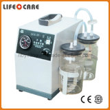 Medical Portable Vacuum Suction Device Abortion Suction Machine Electric Suction Machine