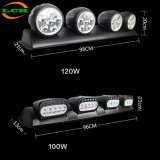 LED Work Light Auto Lamp for Jeep SUV Car