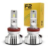 Wholesale Kit Installation 9006 H4 9007 9012 H7 H11 LED Headlight Lens