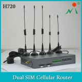 Industrial Switch RJ45 4G Wireless Router with Dual SIM Slot