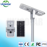 Ukisolar 2 LED Bulbs/20W Solar Energy Saving System Lighting System/Kit/LED Lamp/LED Light for Electricity-Lack Areas