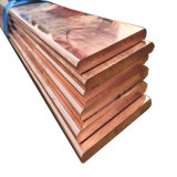 C12200 Copper Plate/Sheet Pure Copper Sheet Wholesale Price for Red Cooper Sheet / Plate