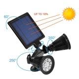 Wholesale Price Waterproof Super Bright Solar LED Spotlight