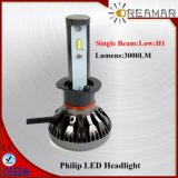 H1 Double Beam Philip Chips LED Headlight