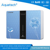 Wholesale 5 Stages Household RO Water Purifier Filter