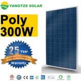 300 Watt Solar Panel Cost 300 Watt Solar Panel Price in Pakistan for Pakistan