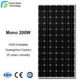 200W Top Quality Wholesale Mono Crystalline PV Solar Panel