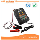 Suoer 12V / 24V Car Battery Charger with Repair Function (A02-1224A)