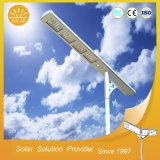 New Patented 80W All in One Integrated Solar Street Lights with Sensor