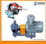 KCB (2CY/YCB) Gear Oil Pump for Crude Oil/Diesel Oil/Heavy Oil, Lubrication Oil Pump, Internal Gear Pump, Fuel Oil Pump, Hydraulic Pump, Electric Pressure Pump