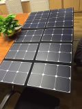 200W Ultra Light Solar Panel for Camping, Hiking, Motorhome, Caravan