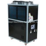 Constant Temperature Controller for Medicine production