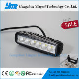 12-24V Ce Approved Wholesale Auto Parts for All Cars