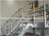 Hot Dipped Galvanized Steel Pipe Tube Handrail