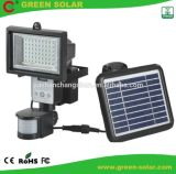 Solar PIR Motion Sensor Light with Visual Screen