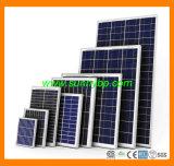 100W-150W-200W Poly Crystal Solar Panel