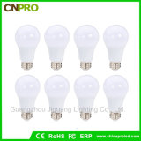 Factory Direct Supply 12W LED Bulb for Home with Ce RoHS Approval
