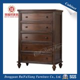 Storage Drawer Chest (H310C)