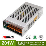 Cheap Wholesale Price Switching Power Supply LED Power Supply