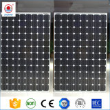 Factory Wholesale Price Per Watt Monocrystalline Silicon PV Solar Panel