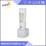 Motion Sensor LED Night Light, Night Light Lamp