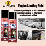 Car Engine Starting Fluid for Low Temperature