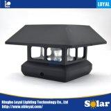 Loyal New Design Best Price Solar Powered Solar Panel LED Outdoor Solar Garden Lighting